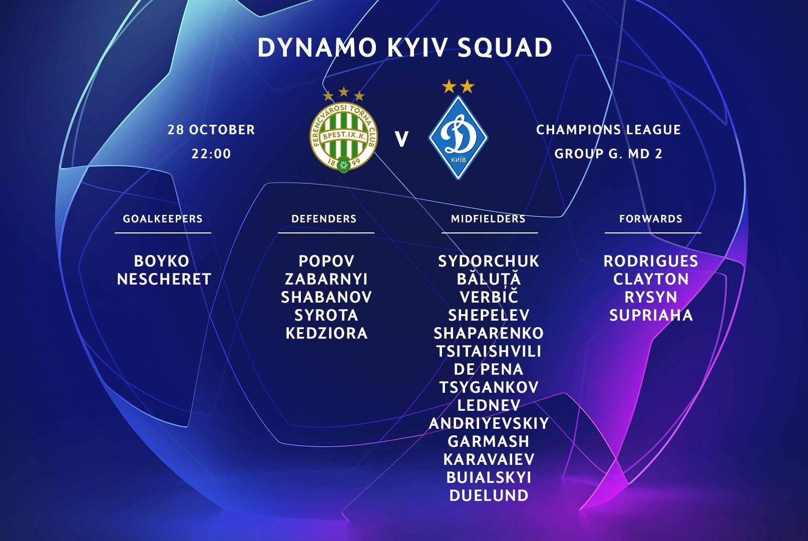 Ференцварош - Динамо: все про уникальный матч Лиги чемпионов