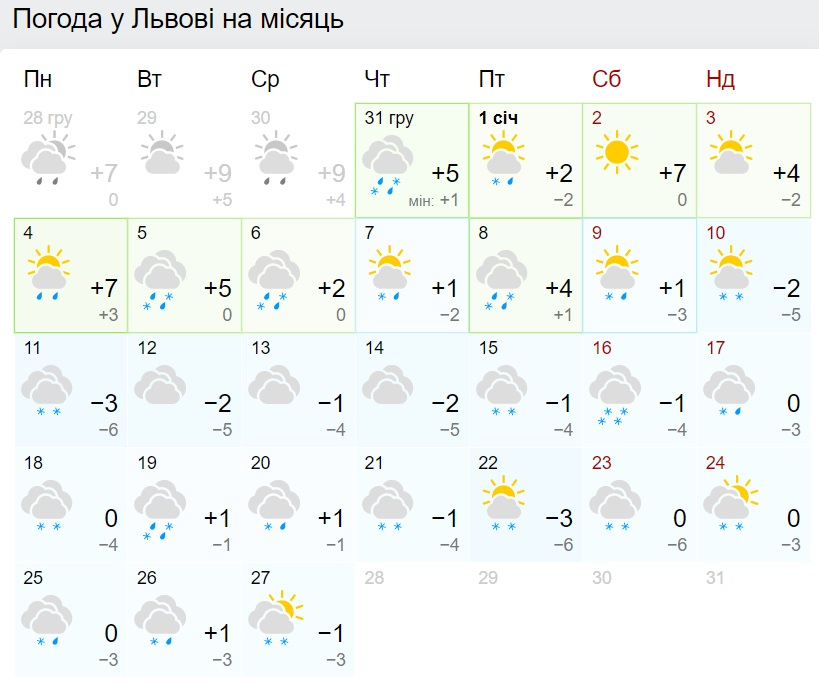 Сплошные минусы и снегопады: синоптики дали прогноз на январь