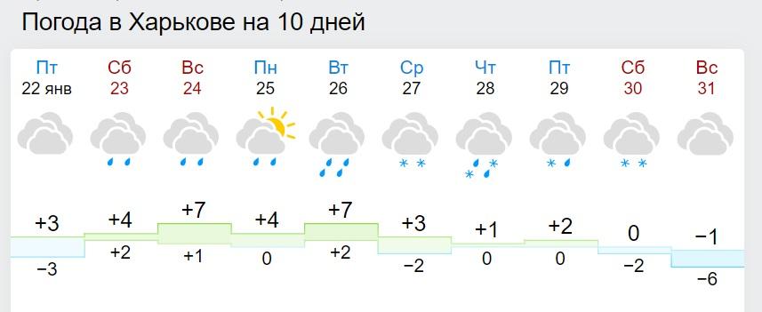 В Украину идет новая волна похолодания: когда ждать морозов