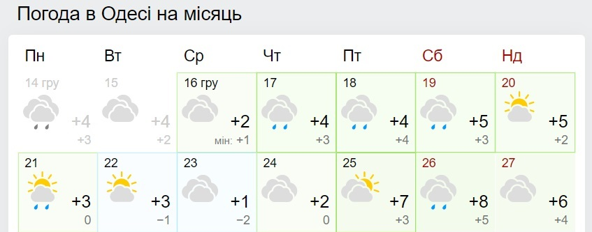В Україну повертаються морози: синоптики назвали дату