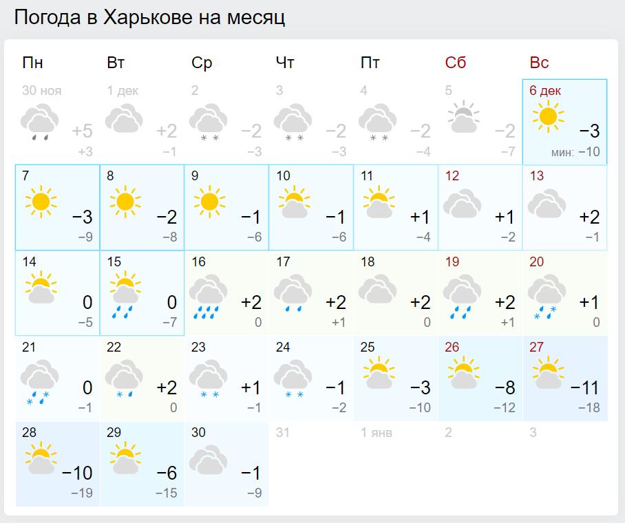 В Украину идут морозы до -26: какие регионы окажутся под ударом