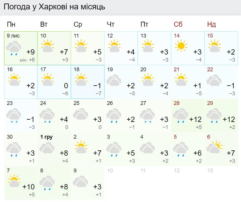 """В Україну рухається денний """"мінус"""" зі снігом: синоптики різко змінили прогноз"""