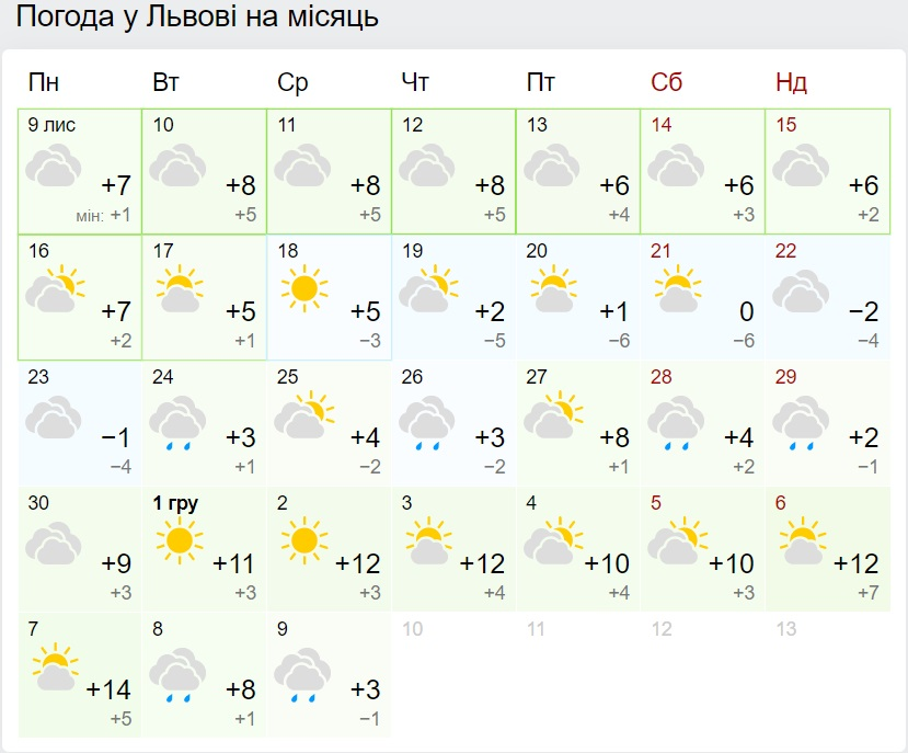 """В Украину движется дневной """"минус"""" со снегом: синоптики резко изменили прогноз"""